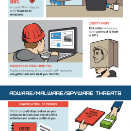 Who is Spying On You {Infographic}