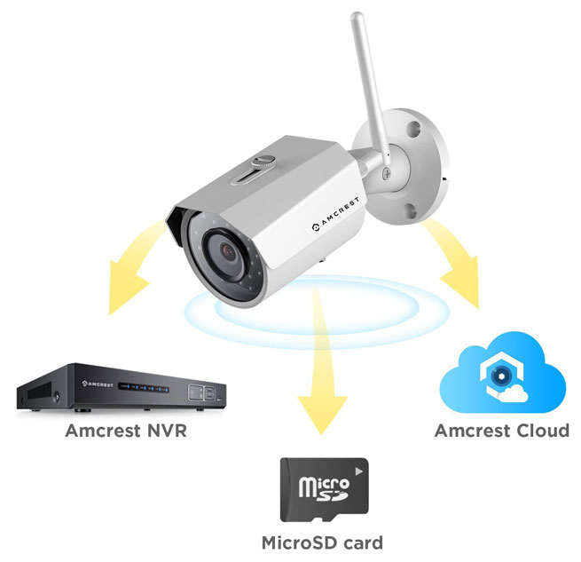 amcrest-prohd-outdoor-wifi-bullet-camera