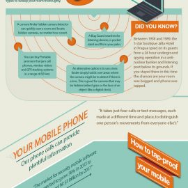 Surveillance Proof Your Life {Infographic}