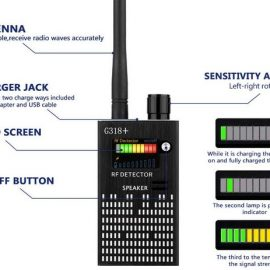 Korkuan G318+ RF Detector Can Find Hidden Cameras, Audio Bugs